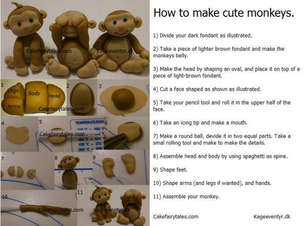 Monkey-fondant-tutorial-eng