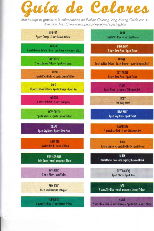 Cake talk color chart for How to combine colors
